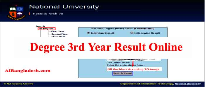 Nu Degree 3rd Year Result 2020: Session(2015-16)