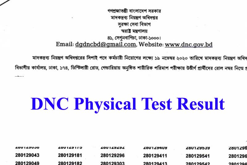 DNC Exam Result 2021 (Published)- Wireless Operator