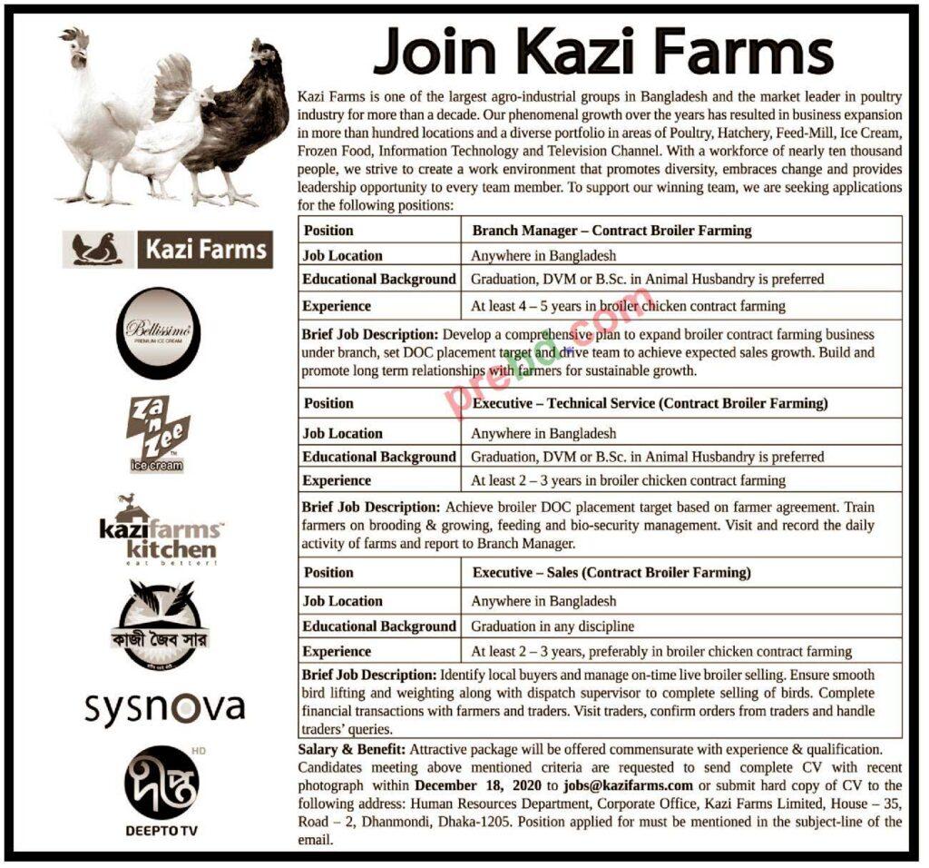 Kazi Farm Job Circular 2021