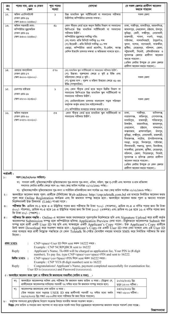 National Security Intelligence Job Circular 2021