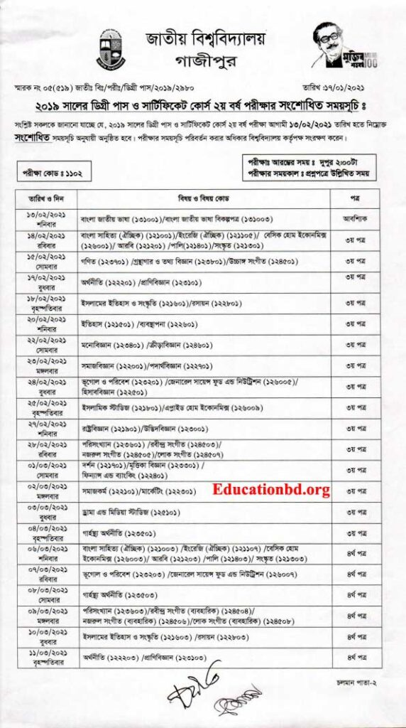 Nu Degre 2nd Year Routine 2021 Download