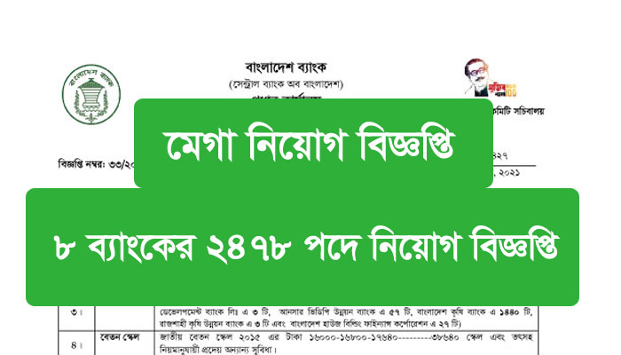 8 Bank Job Circular 2021(868 Posts)-erecruitment.bb.org.bd