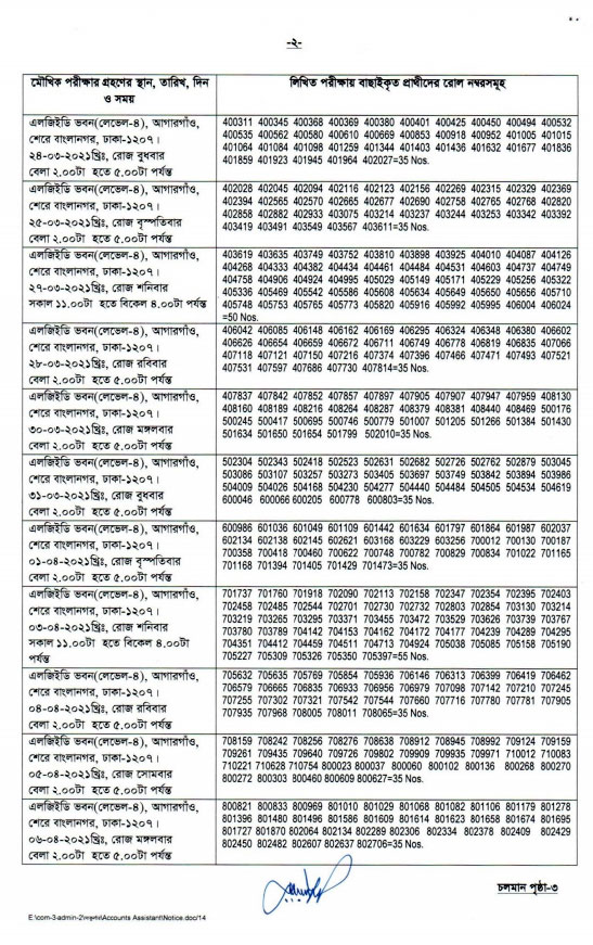 LGED Result 2021