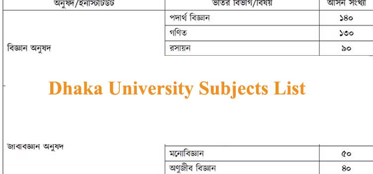 Dhaka University Subject List – All Units(A, B, C, D)