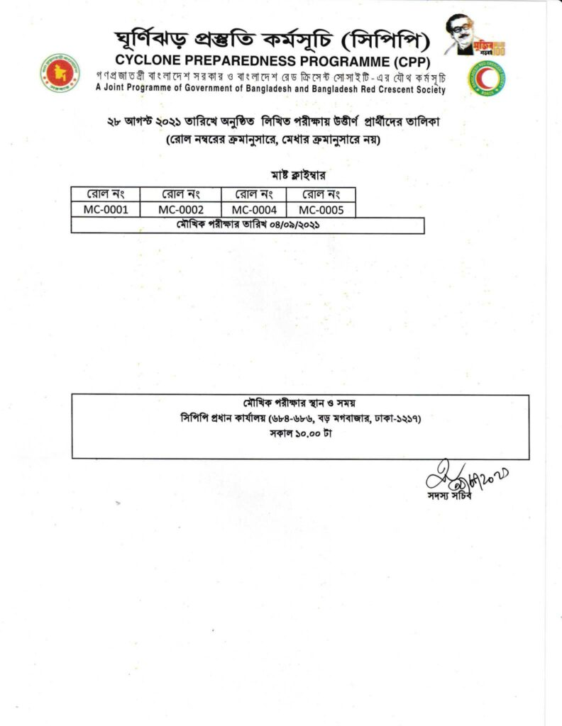 CPP Assistant Director Exam Result 2021