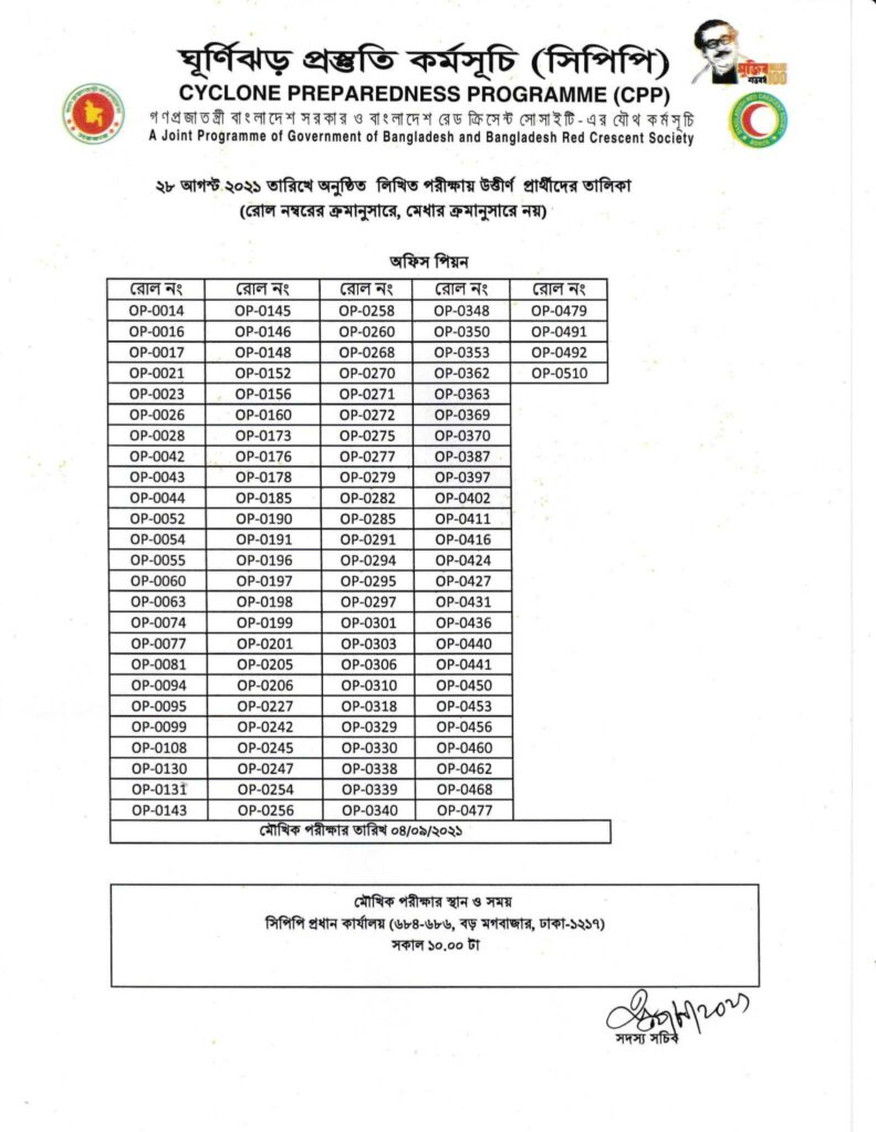 CPP Result 2021
